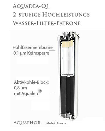 Aquadea-Q1 Filterpatrone 2 Stufen mit Keimsperre und Aktivkohleblock. Hygienisch