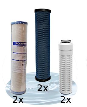 Jahres-Filter Set Big Blue Quadro+2