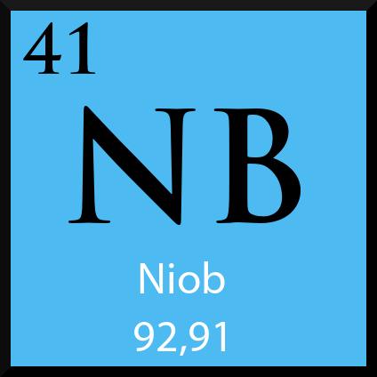 Niob button logo